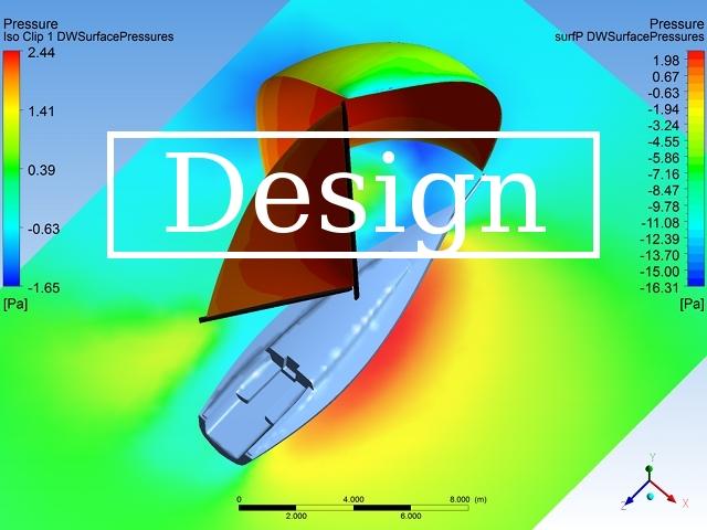 Design Regattasegel Doyle-Oleu